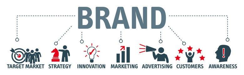 branding NEOSYSWORLD